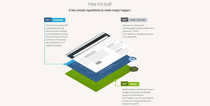 Javascript Browser - Web Design and Development Inspirational link