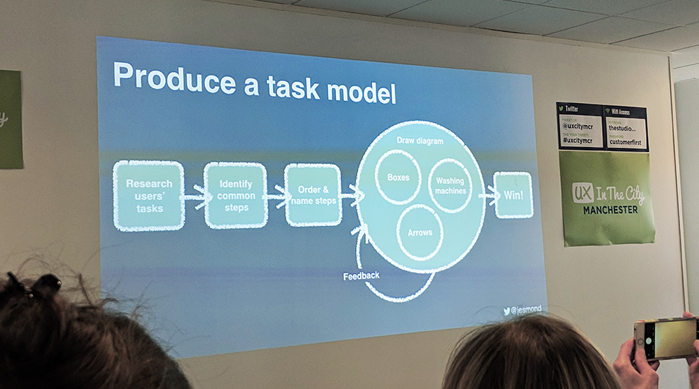 Jesmond Allen - The Lost Art of Task Modelling - UX in The City Manchester 2019